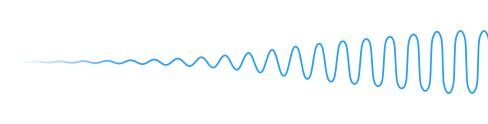 Sine wave distorted by a diode clipper
